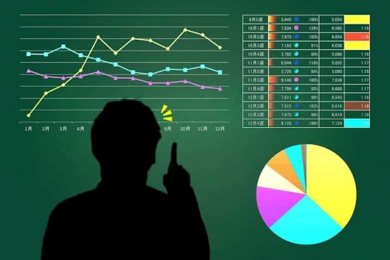 各株式投資手法の特徴