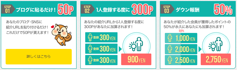 モッピー(moppy)の稼ぎ方・コツ・攻略まとめ6