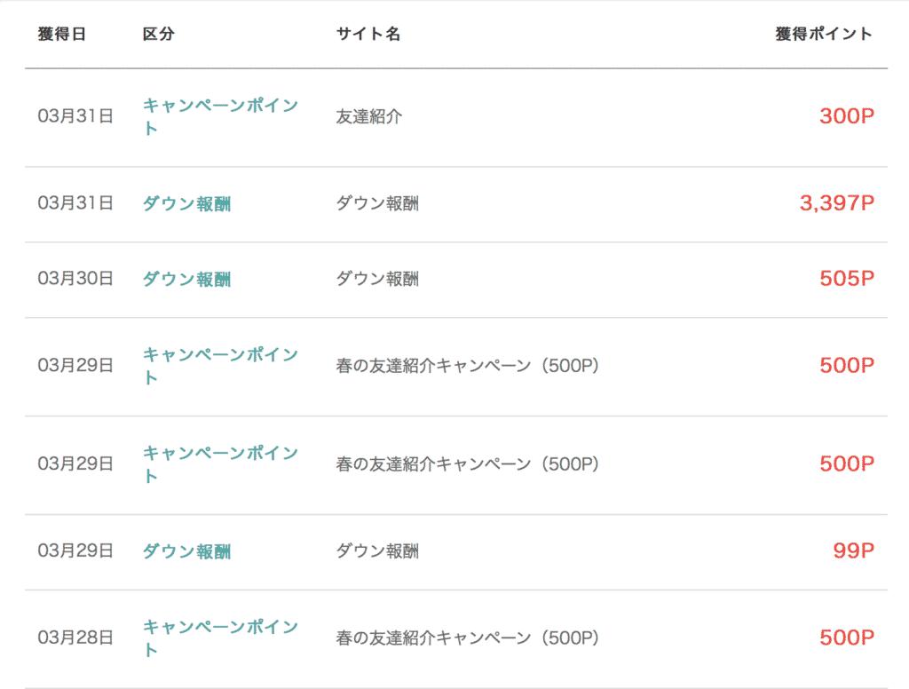 モッピー(moppy)で月5,000円〜1万円稼ぐ方法7