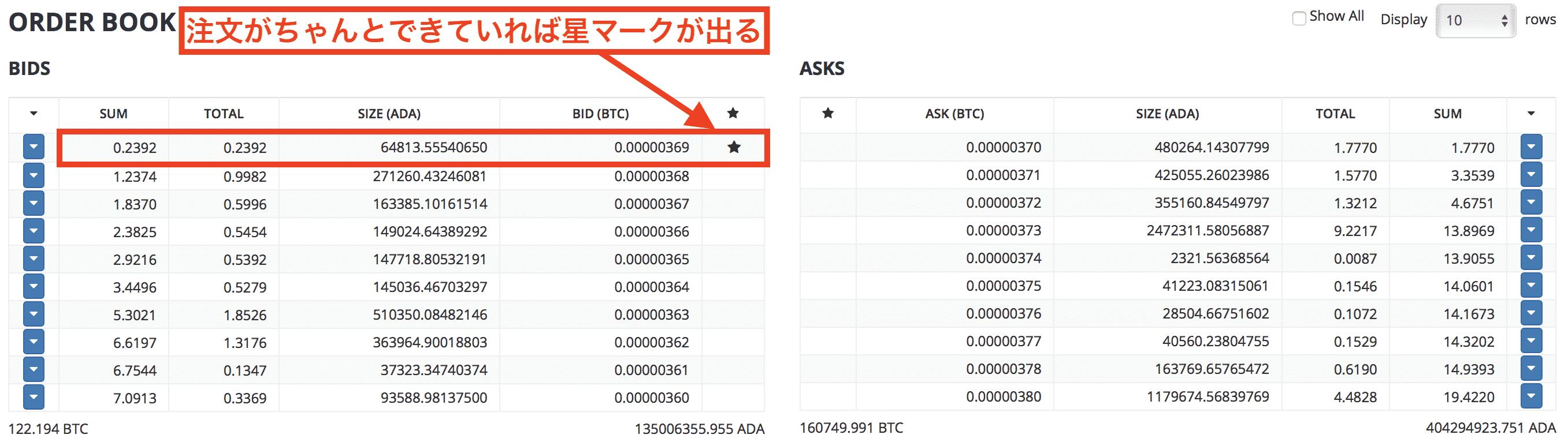 Bittrex(ビットトレックス)での買い方・売り方・購入方法8