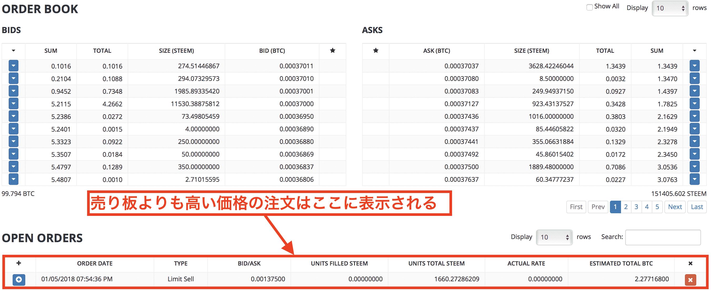 Bittrex(ビットトレックス)での買い方・売り方・購入方法12