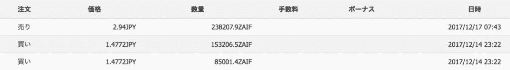 仮想通貨投資日記6(2017年12月17日)2