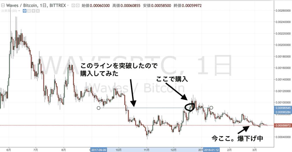 仮想通貨投資日記7(2017年12月19日)2