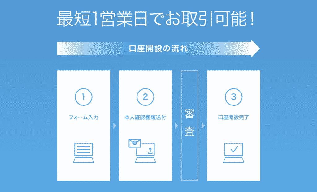 QUOINEX(コインエクスチェンジ)の登録方法・口座開設方法2