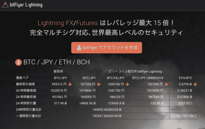 bitFlyer Lightning(ビットフライヤーライトニング)とは|特徴・メリット・デメリット