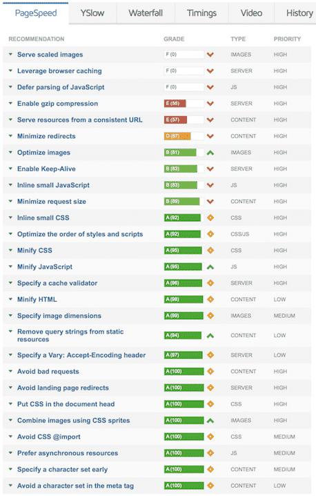 サイトの表示速度を上げよう-Storkを使いながら改善方法を徹底解説-7