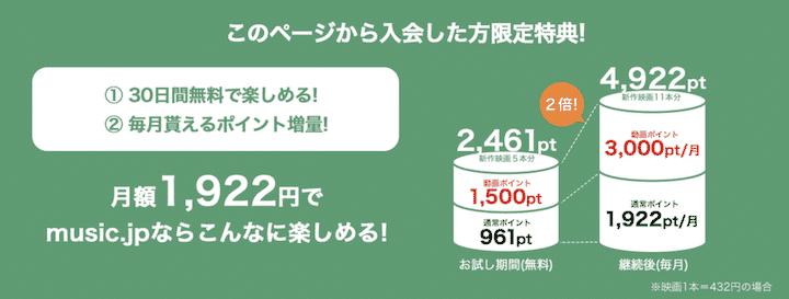 漫画村の代わり候補music.jp|漫画も動画も音楽も楽しめるサービス