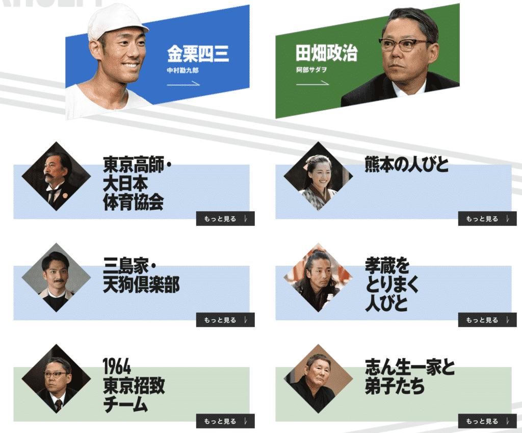 『いだてん~東京オリムピック噺~』キャスト&スタッフ